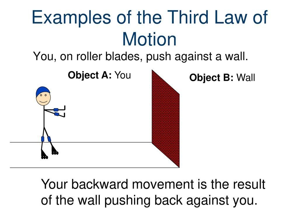 Newton039s Second Law Of Motion Worksheet Answers