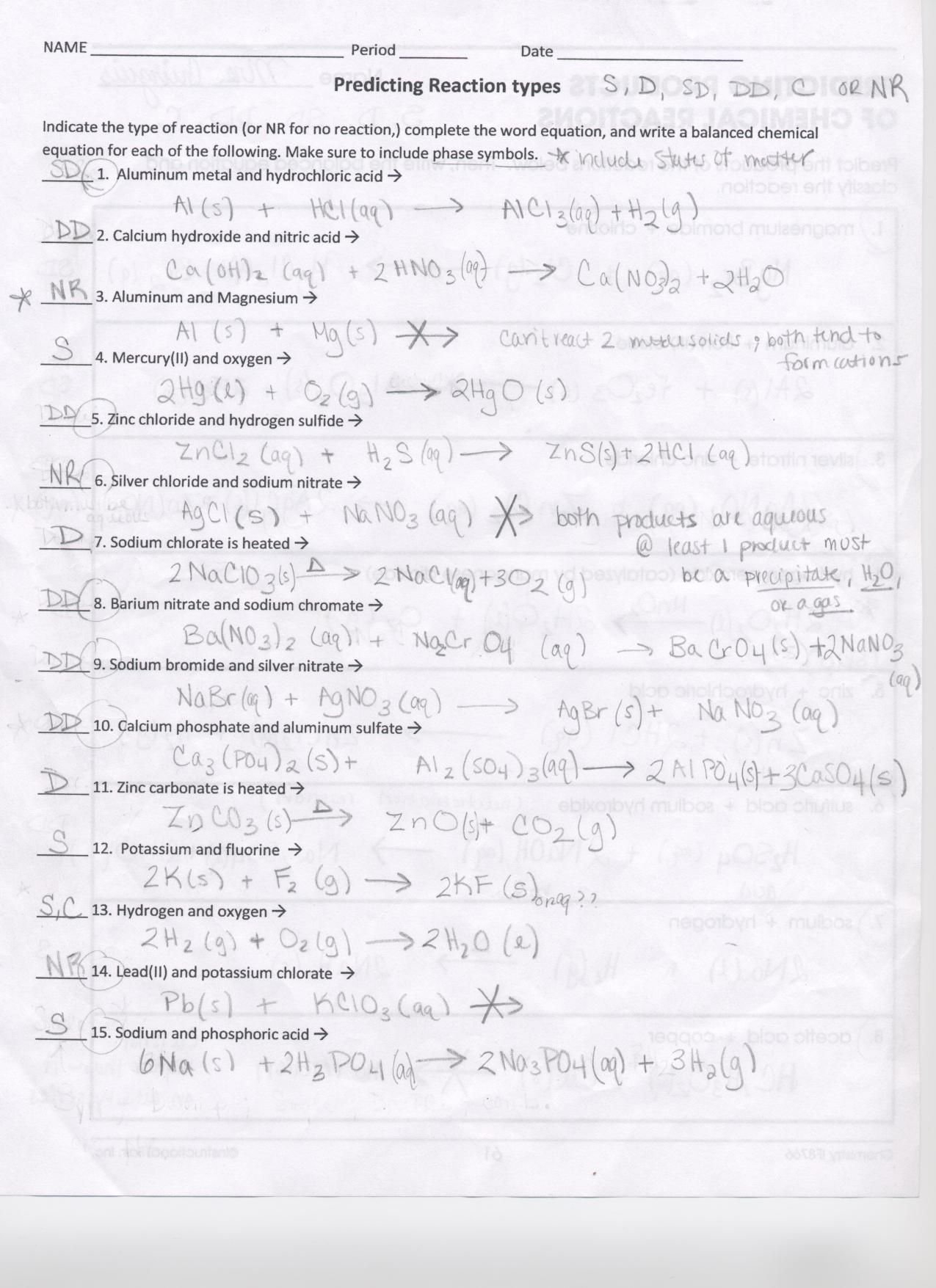 Predicting Products Of Reactions Chem Worksheet 10 4