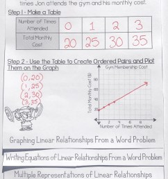 Proportional Relationships Riddle Worksheet   Printable Worksheets and  Activities for Teachers [ 1675 x 1229 Pixel ]