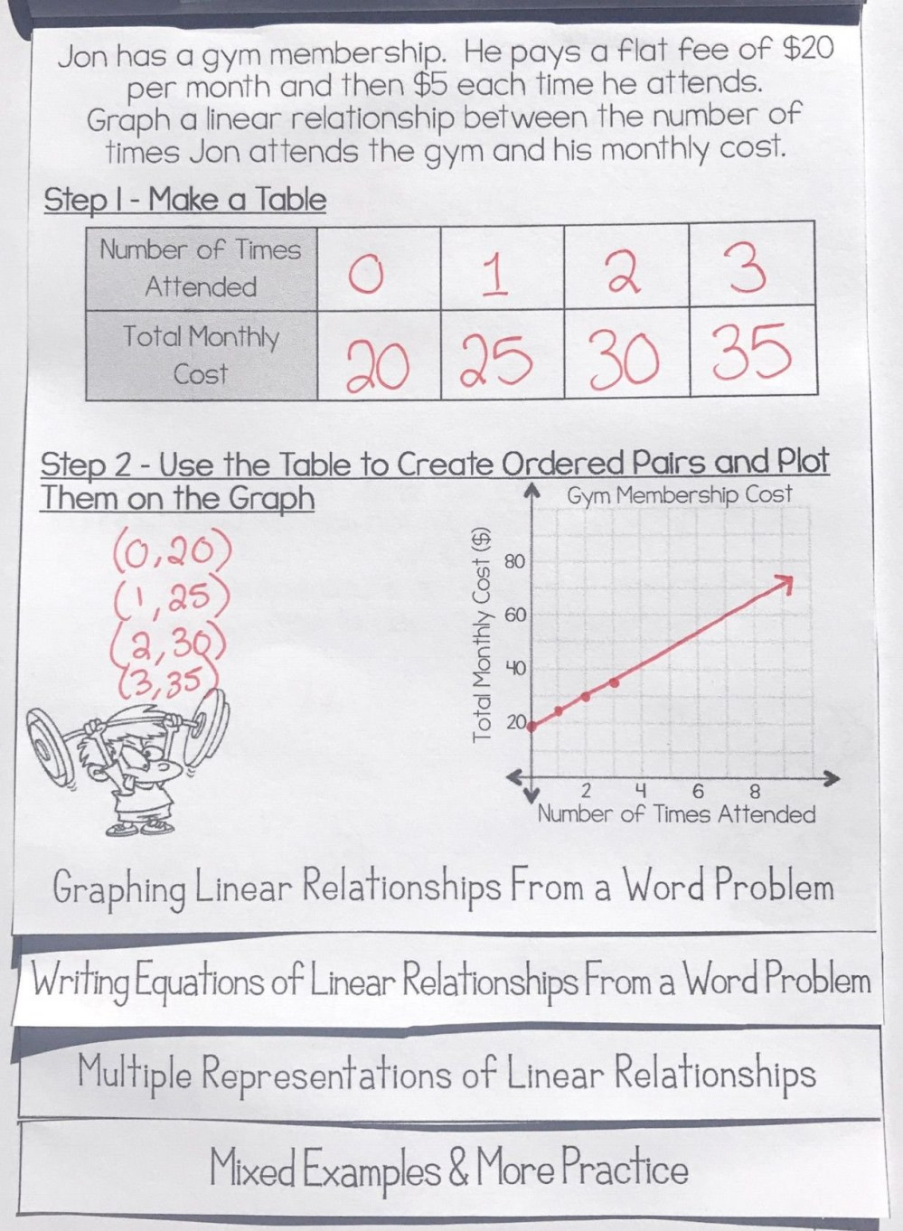 medium resolution of Proportional Relationships Riddle Worksheet   Printable Worksheets and  Activities for Teachers