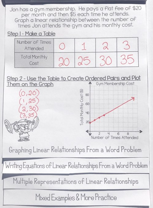 small resolution of Proportional Relationships Riddle Worksheet   Printable Worksheets and  Activities for Teachers
