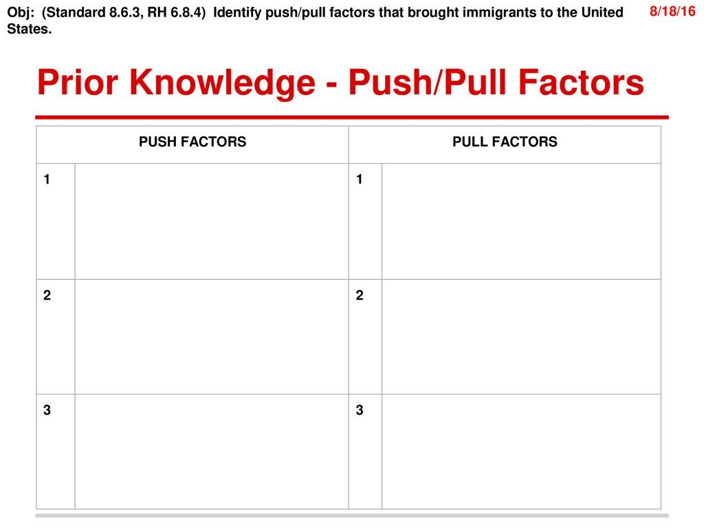 Immigration Push And Pull Factors Worksheet
