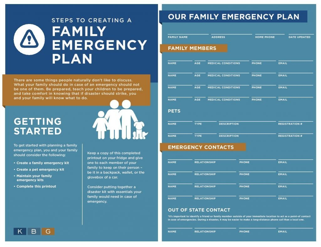 Emergency Plan Worksheet