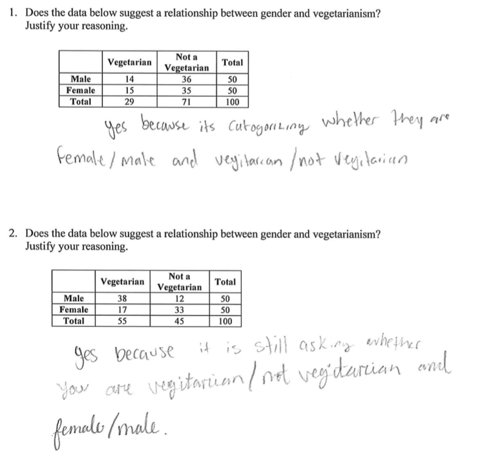 Two Way Tables Worksheet With Answers
