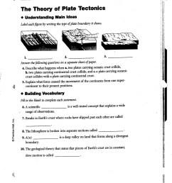 Crayfish Diagram Test Worksheet   Printable Worksheets and Activities for  Teachers [ 2975 x 2167 Pixel ]