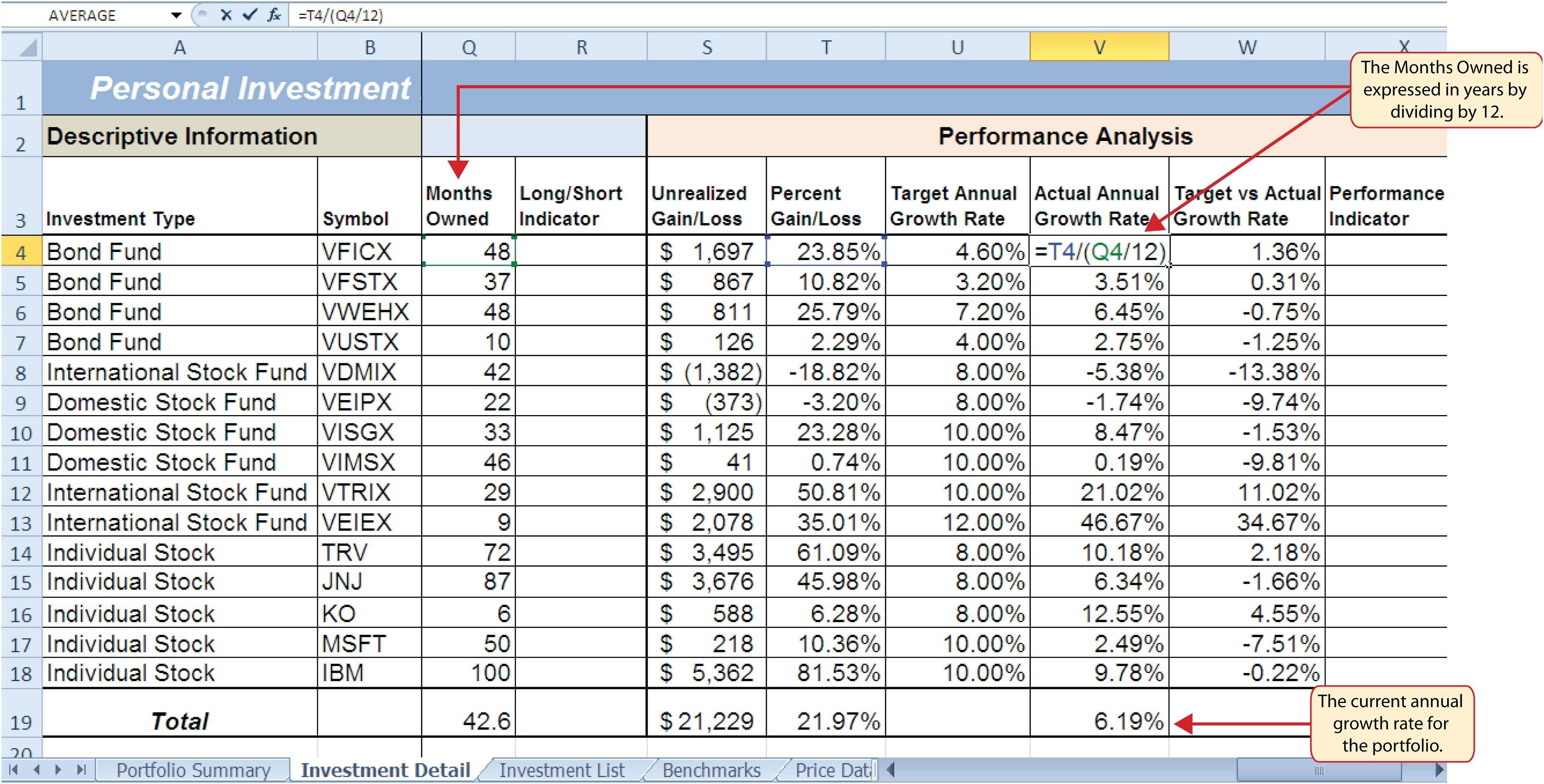 Divorce Splitting Assets Worksheet