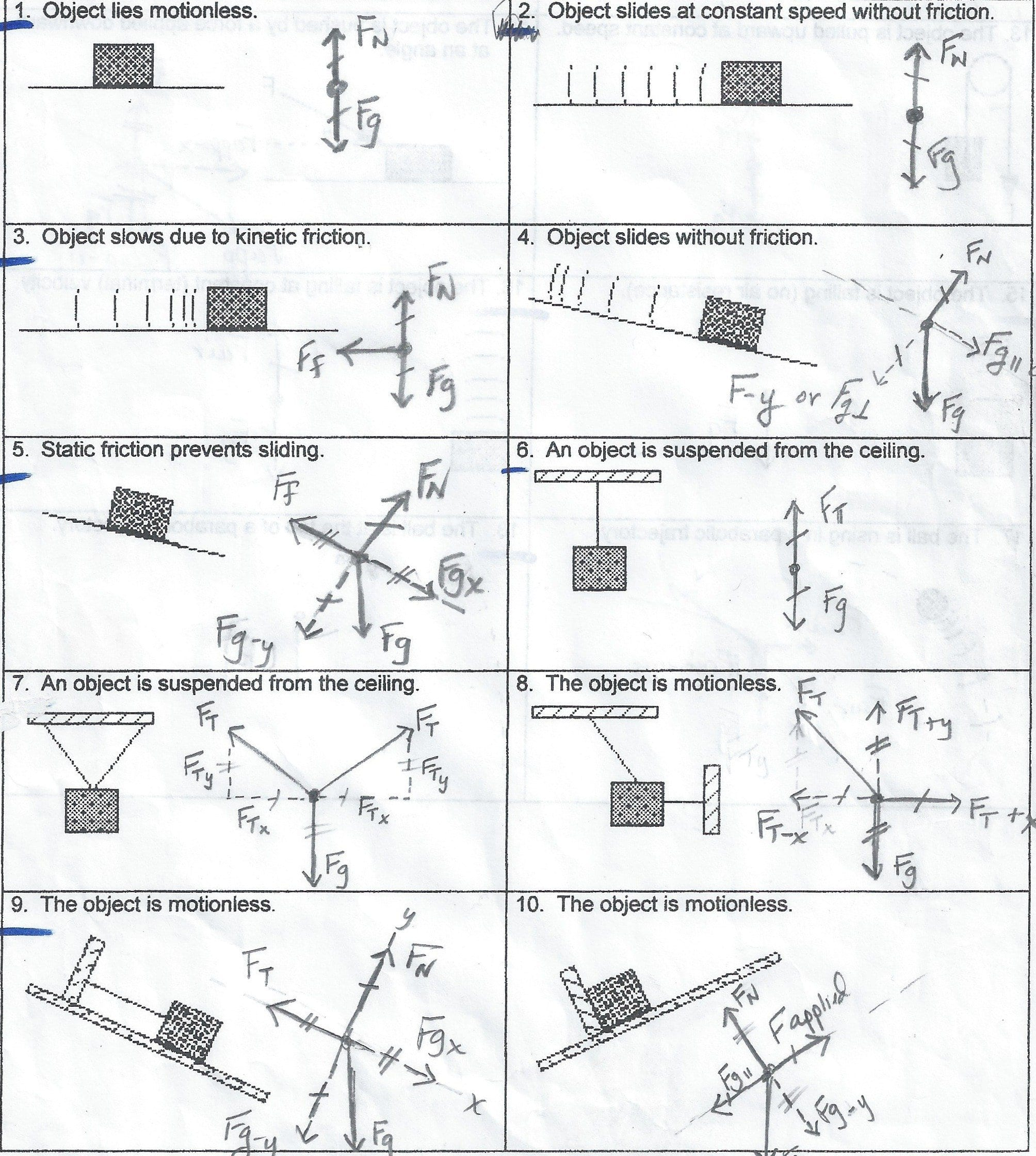 Worksheet 2 Drawing Force Diagrams