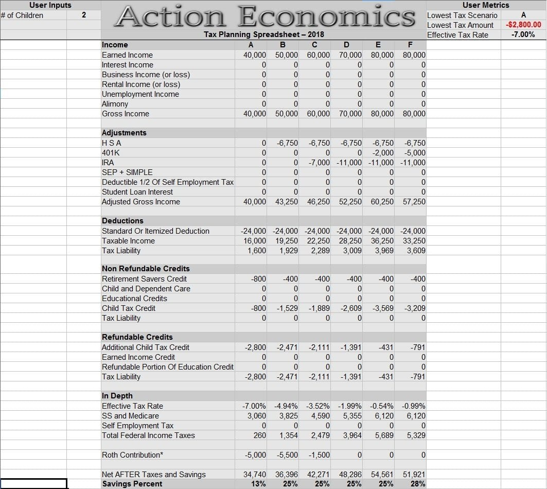 How To Calculate Your Taxes In Action Economics Along