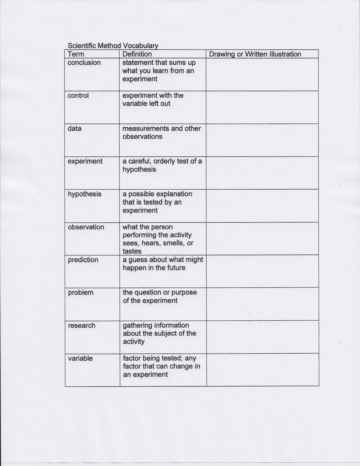 Zombie Lab Safety Worksheet