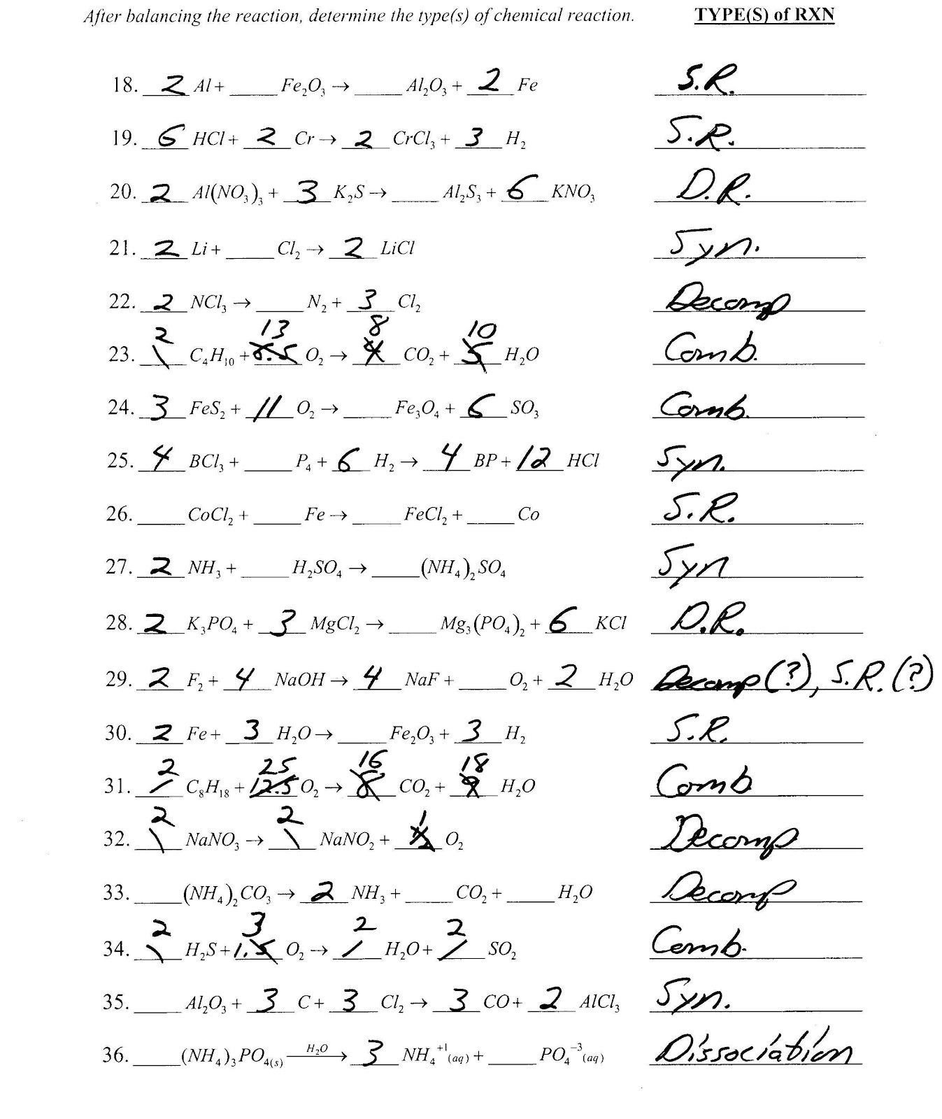 Balancing Chemical Equations Worksheet 2 Classifying