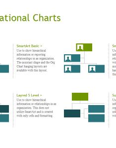 Excel dashboard gantt diagramm organization charts templates also download rh excelhawk