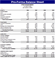 Download Balance Sheet Related Excel Templates for ...