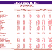 Download Expense Budget Related Excel Templates for ...
