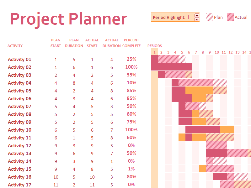 gantt chart in excel 2007 template download