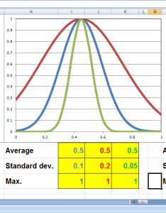 How to make  bell curve in excel is my passion also various ways do rh tomhewitt