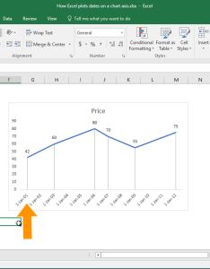 From the video how excel plots dates on  chart axis also tutorial rh exceljet
