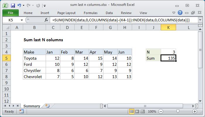Excel formula: Sum entire column | Exceljet