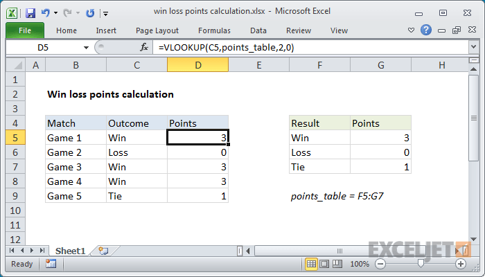 Excel formula Win loss points calculation  Exceljet