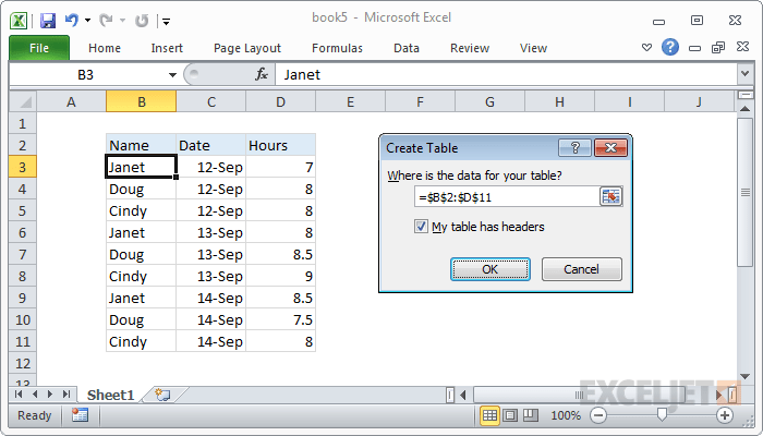 Creating am excel table also tips for named ranges in exceljet rh