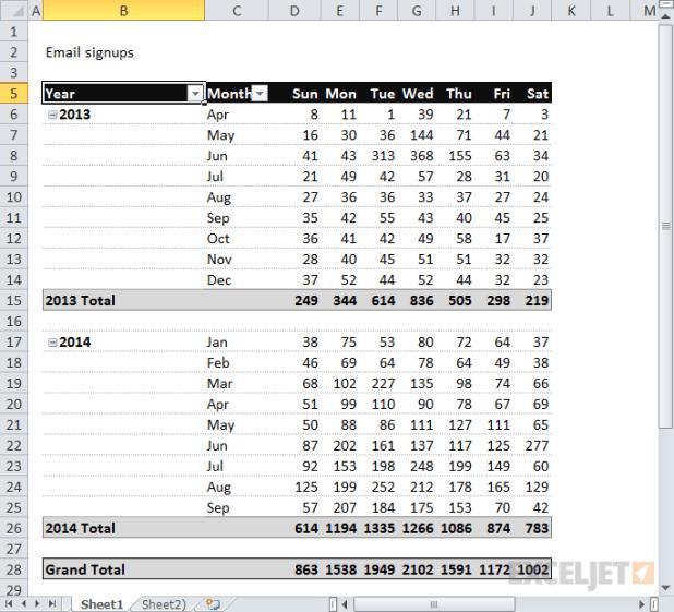 pivot table sample spreadsheet brokeasshomecom