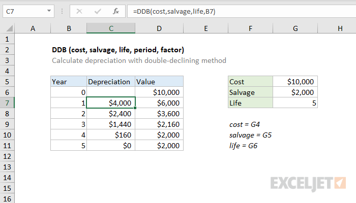 How to use the Excel DDB function | Exceljet