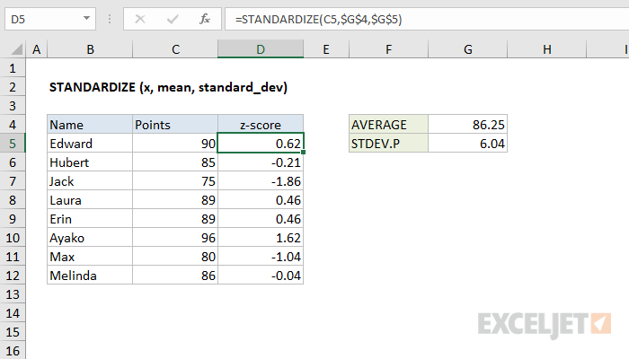 Excel standardize function also how to use the exceljet rh