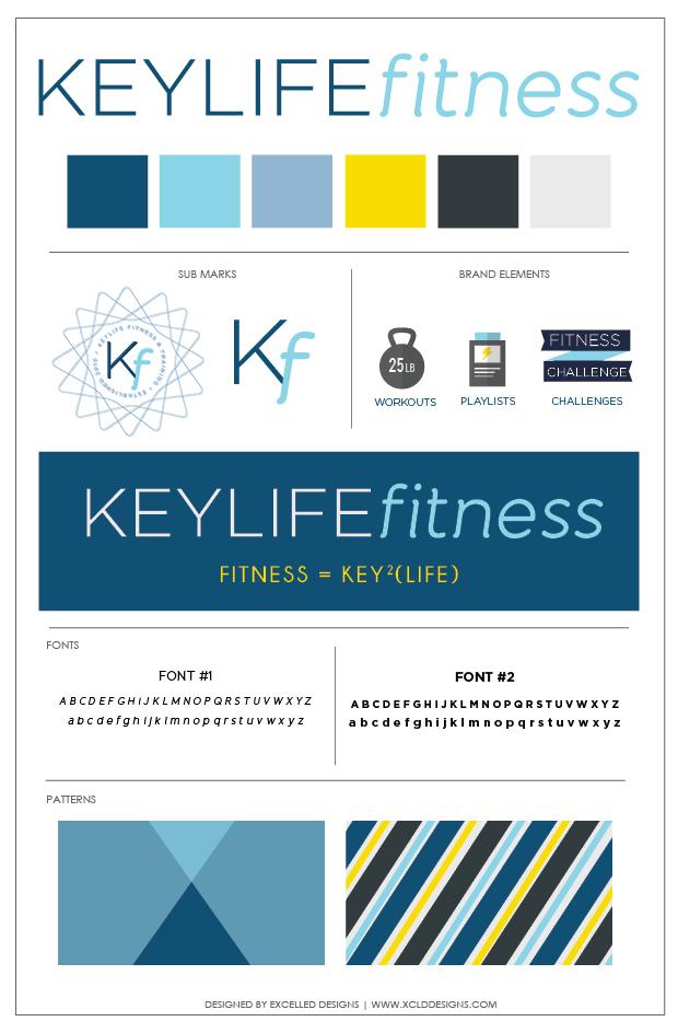 KeyLifeBB - Personal Trainer Branding