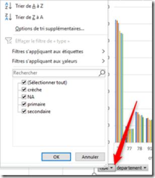 Excel - GCD - Filtrer - Trier depuis graphique