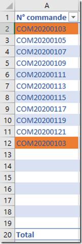 Excel - Plage mise en forme conditionnelle