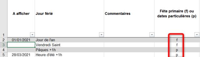 Calendrier Excel 2021 - Configuration date particulière