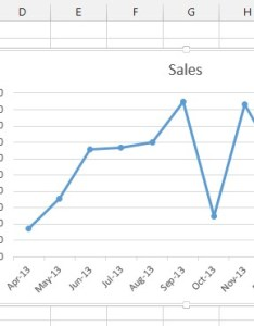 Completed chart with extra data but still only showing most recent months also excel  create  dynamic month rolling excelmate rh wordpress