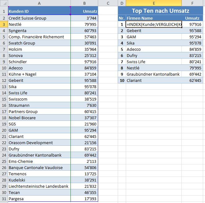 Top Ten Liste mit einer Formel erstellen – ExcelNova