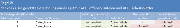 Berechnungsmodus_dateien