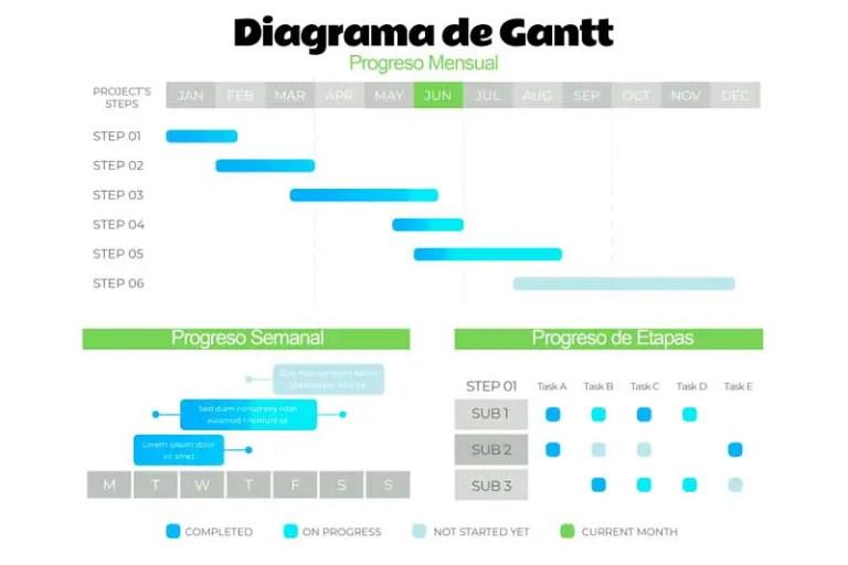 Diagrama de Gantt en Excel: Como crearlo y personalizarlo