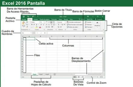 Entorno de la hoja de cálculo de Excel