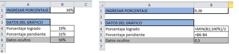 grafico-calibrador1