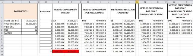 COMPROBAR SI EXISTEN ERRORES EN LAS FORMULAS DE NUESTRO ARCHIVO CON VBA4