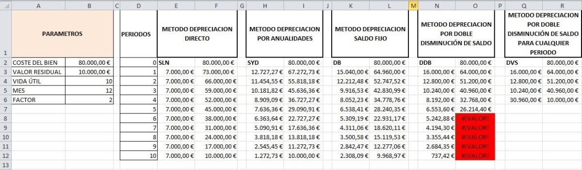 COMPROBAR SI EXISTEN ERRORES EN LAS FORMULAS DE NUESTRO ARCHIVO CON VBA5