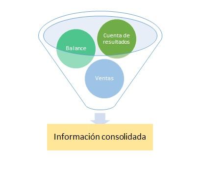 CONSOLIDAR VARIOS ARCHIVOS CSV O TXT USANDO CONEXIÓN DE DATOS EXTERNOS Y VBA