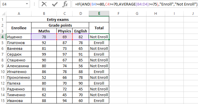 Formula examples using the functions OR AND IF in Excel