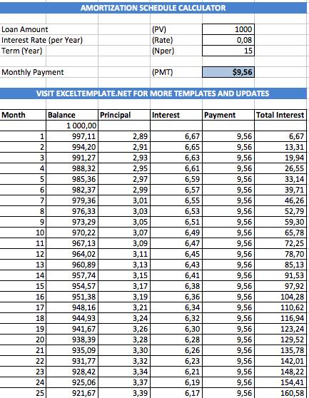 full amortization schedule