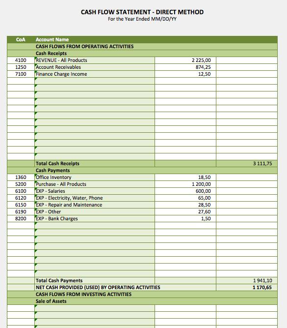 Cash Flow Statement » ExcelTemplate.net