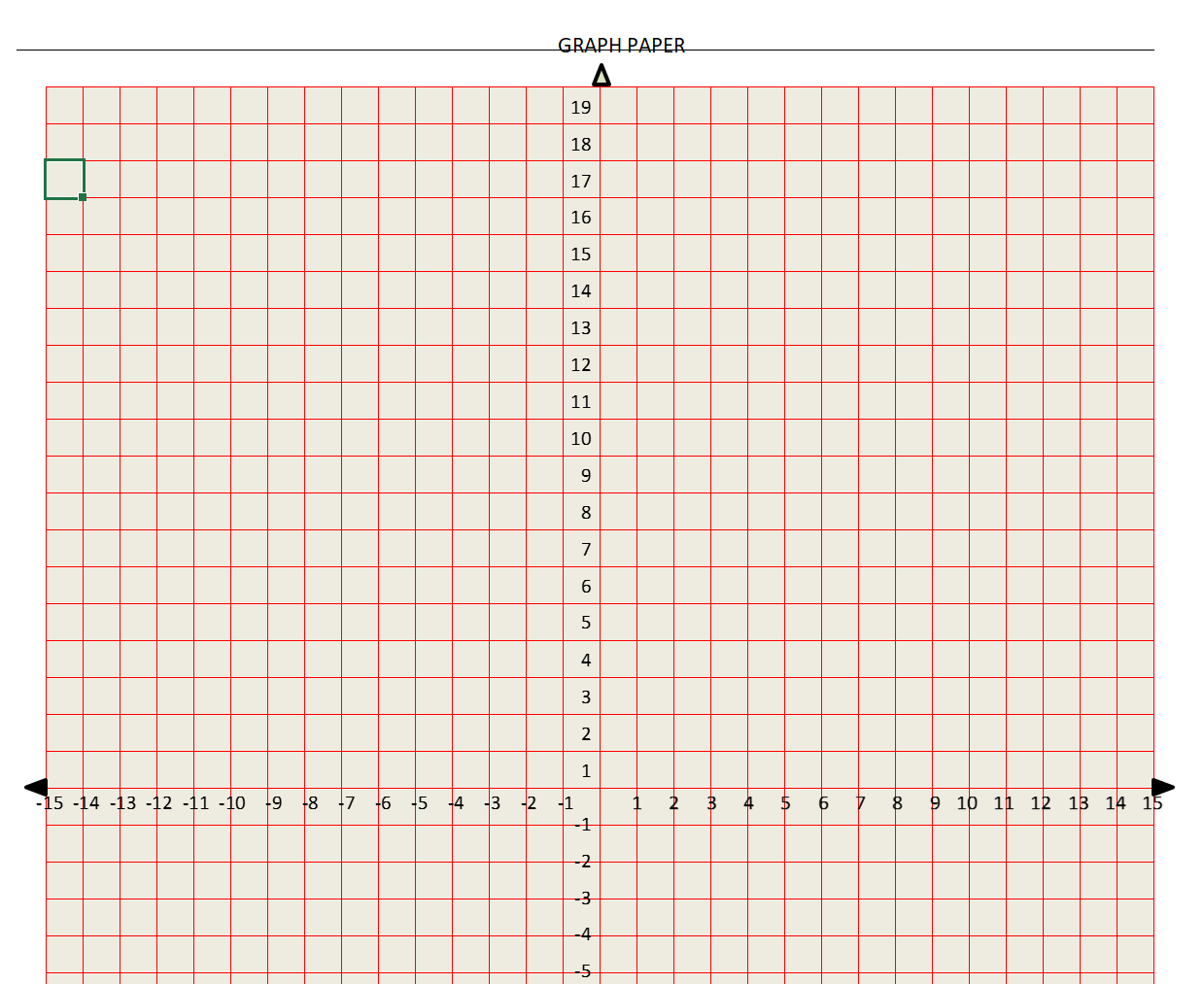 Coordinate Graph Paper Template Axis Labels