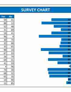 Yes no chart also excel templates rh exceltemplate