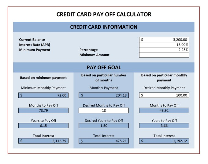 Repay Credit Card Calculator | Infocard.Co