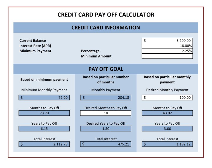 credit card payoff calculator excel templates