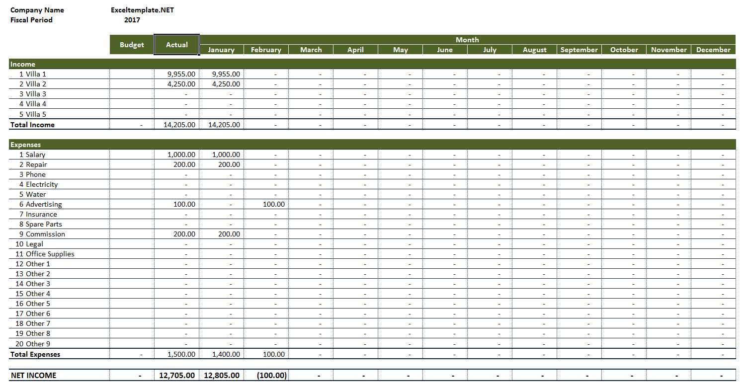 revenue and expense template