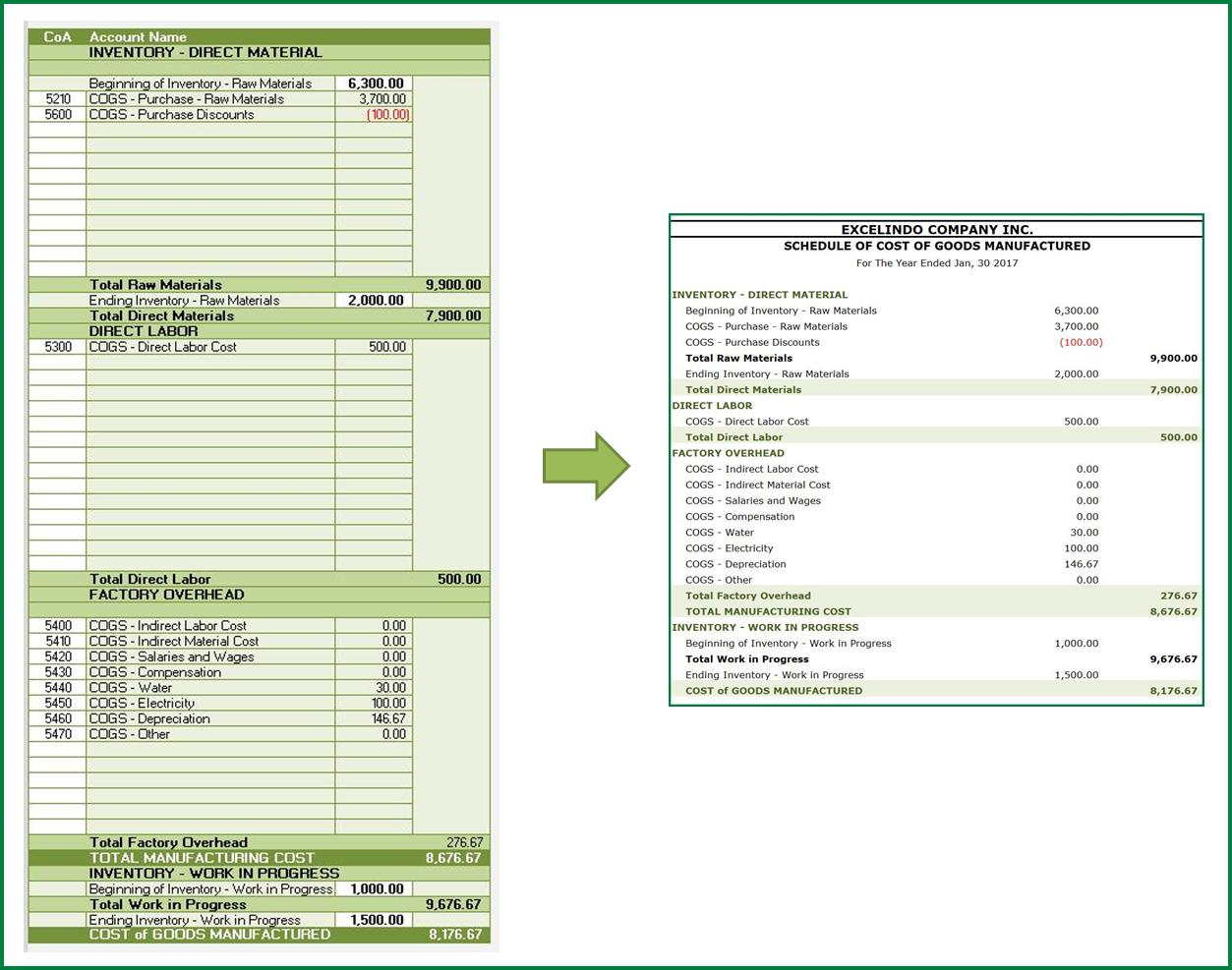 Manufacturing Business Accounting Templates Exceltemplate