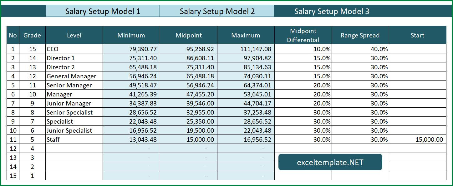 salary range template