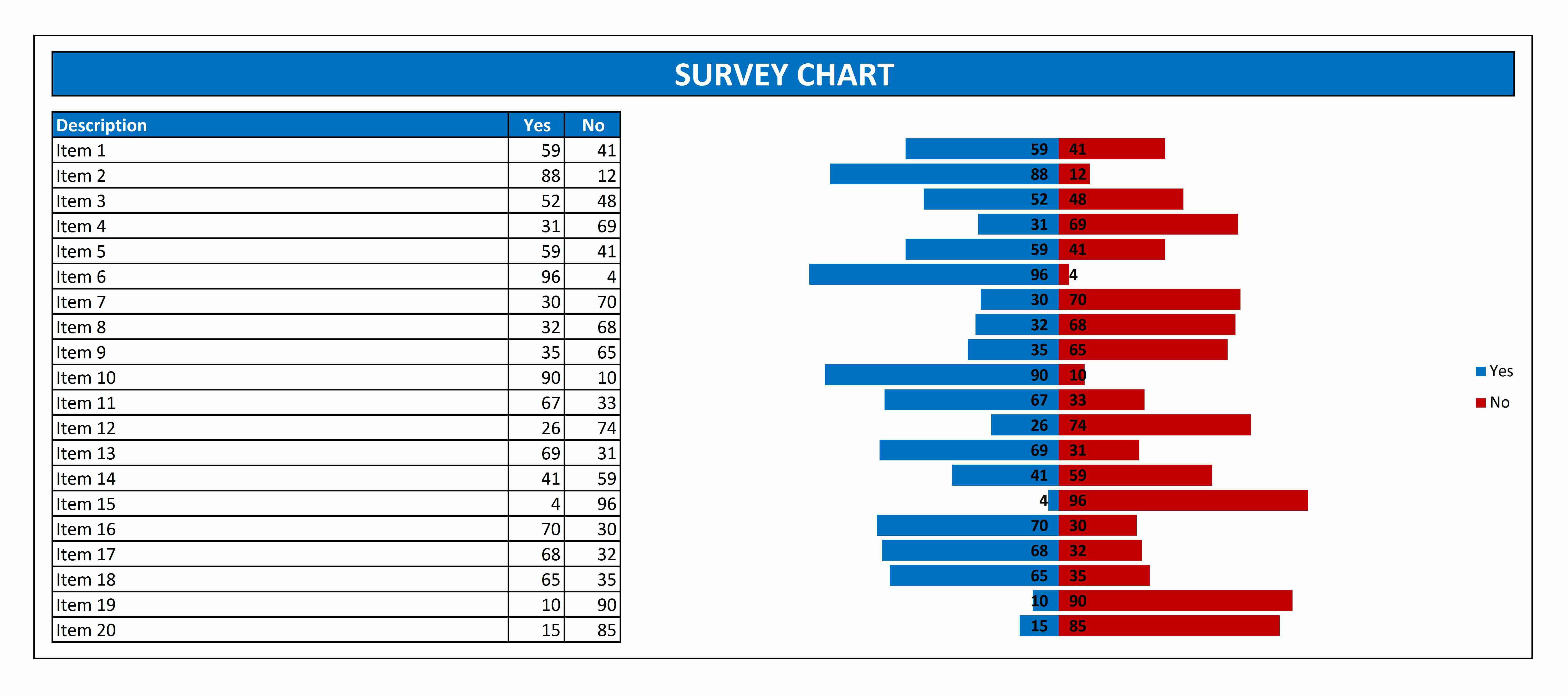 Download Free Software Questionnaire Templates In Excel